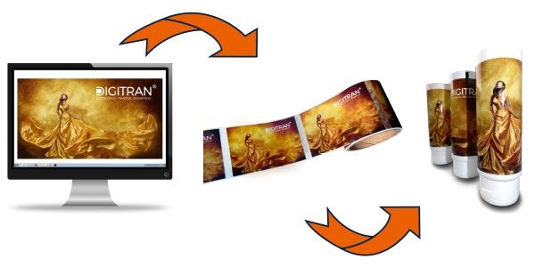 DIGITRAN-Verfahren - Ablauf