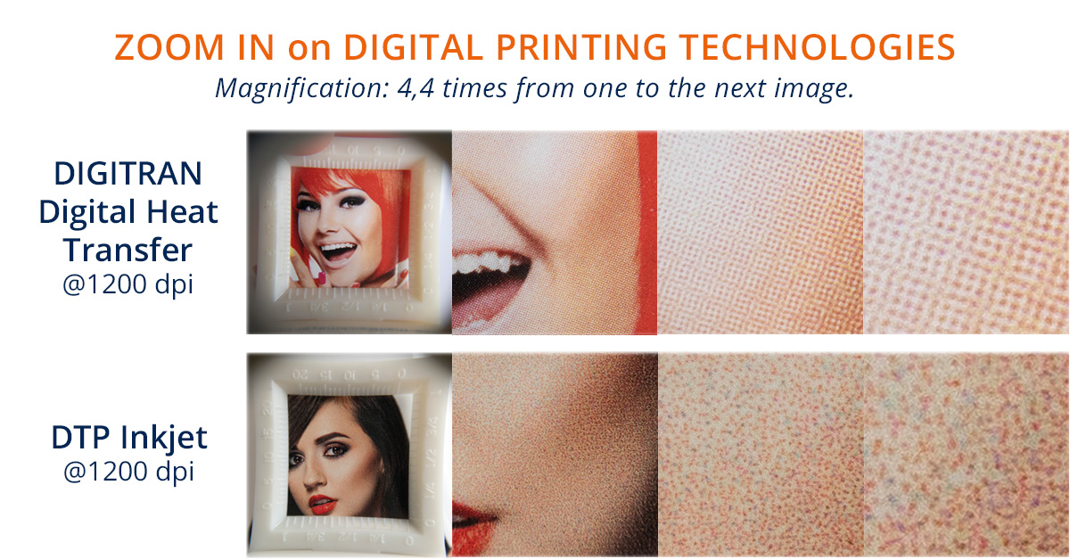 Skin tones in digital printing - 1200 dpi